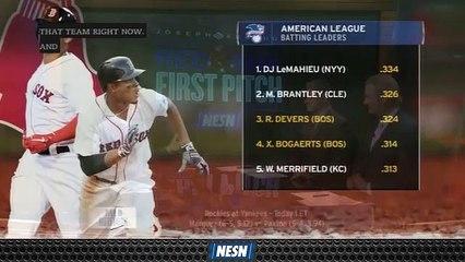 Rafael Devers, Xander Bogaerts Among A.L.'s Top Hitters
