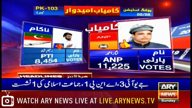 Headlines | ARYNews | 2100 | 21 July 2019