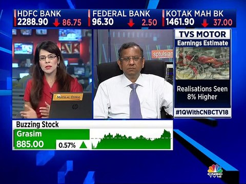 Don't expect HDFC Bank to correct further, says market expert SP Tulsian