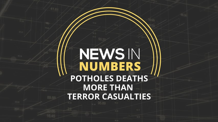News in Numbers: Potholes claim more lives than terror attacks
