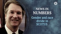 Brett Kavanaugh is the 114th Justice, and 108th white male on Bench: News in Numbers