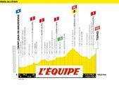 Le profil de la 19e étape en vidéo - Cyclisme - Tour de France