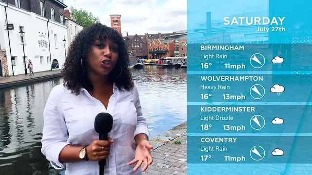 WEATHER: July 27th 2019