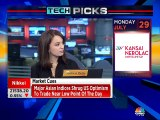 Here are some F&O trading ideas from stock expert VK Sharma of HDFC Securities