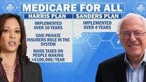 Kamala Harris unveils health care proposal ahead of 2nd Democratic debate