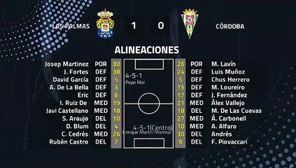 Resumen partido entre Las Palmas y Córdoba Jornada 38 Segunda División