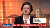 JPMorgan's Ng Sees China's Economic Momentum Stabilizing in 2H