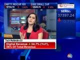 Tech Mahindra Q1 profit rises 6.8% to Rs 959 crore