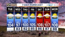 Wind, dust and storms possible Tuesday