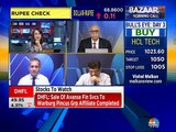 Stock expert Sudarshan Sukhani is recommending buy on these stocks today