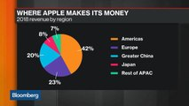 Apple Faces Life After IPhone, Samsung Faces Geopolitical Risks