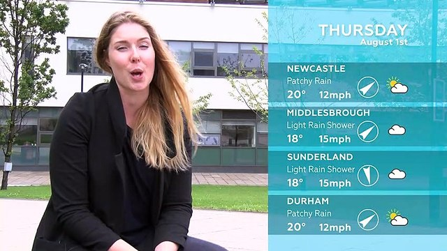 WEATHER: August 1st 2019