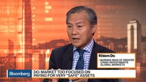Barings's Do Favors High-Yields of Emerging Bonds, Treasuries