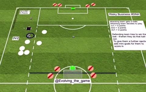 Coaching – risky business – Football tactics
