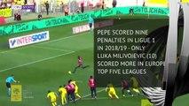 Nicolas Pepe - Player Profile