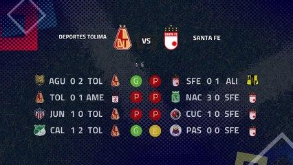 Previa partido entre Deportes Tolima y Santa Fe Jornada 4 Clausura Colombia
