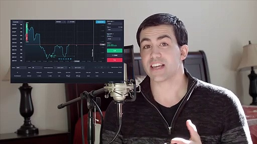 Day Trading Binary Options For USA Traders  How To Turn $500 Into $20000 In 1 Month
