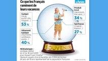 VACANCES : Quels souvenirs ramènent les français ?