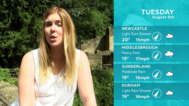 WEATHER: August 6th 2019