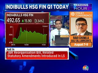 Indiabulls Housing Finance Q1 earnings: Expect a subdued quarter
