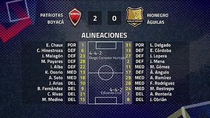 Resumen partido entre Patriotas Boyacá y Rionegro Águilas Jornada 4 Clausura Colombia