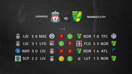 Pre match day between Liverpool and Norwich City Round 1 Premier League