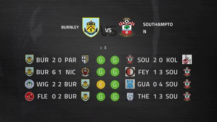 Pre match day between Burnley and Southampton Round 1 Premier League