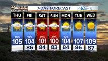 FORECAST: Daily storm chances