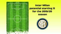Feature: Romelu Lukaku to Inter Milan - all the stats!