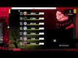 ¿Quiénes metieron más goles en la Jornada 3 de la Liga Mx? | Adrenalina