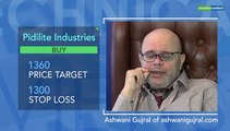 Technicals view by Ashwani Gujral, Mitessh Thakkar, Prakash Gaba for short term