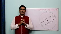 Know about sign in vedic astrology, astrology lesson - 07