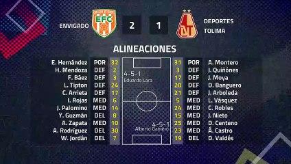 Resumen partido entre Envigado y Deportes Tolima Jornada 5 Clausura Colombia