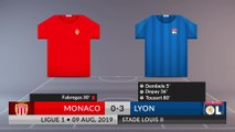 Match Review: Monaco vs Lyon on 09/08/2019