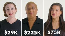 Women of Different Salaries on How They Splurge On A Night Out