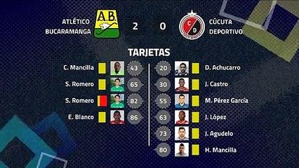 Resumen partido entre Atlético Bucaramanga y Cúcuta Deportivo  Jornada 5 Clausura Colombia