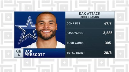 Tiki and Tierney: Is Dak Prescott worth $40 million a year?