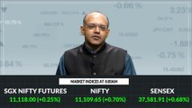 Market Headstart: Nifty likely to open flat; Motherson Sumi, HDFC top buy ideas
