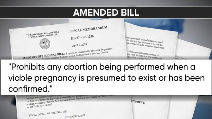 Will Tennessee pass a total ban on abortion?