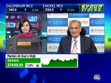 Edelweiss Financial Services reports Q1 earnings; here's what the management has to say
