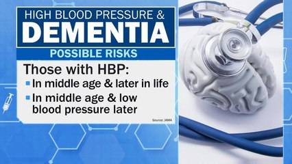 How lowering your blood pressure could reduce your risk of dementia