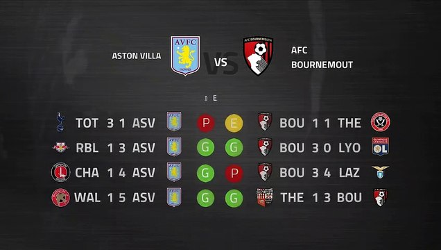Pre match day between Aston Villa and AFC Bournemouth Round 2 Premier League