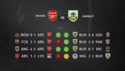 Pre match day between Arsenal and Burnley Round 2 Premier League
