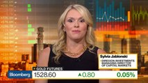 Markets Are in a Near-Term Panic, Direxion's Jablonski Says