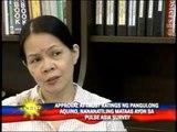 Aquino trust rating still high - survey