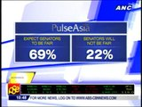 Survey shows 47% of Pinoys believe Corona is guilty