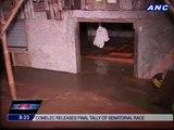 Heavy rains trigger floods in Davao city