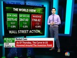Here's an update on global market