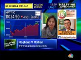 Find out top trading ideas by stock analyst Meghana Malkan