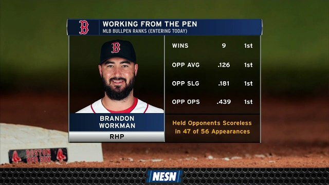 These Stats Show How Dominant Brandon Workman's Season Has Been